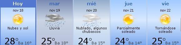 Semana con lluvia y sol