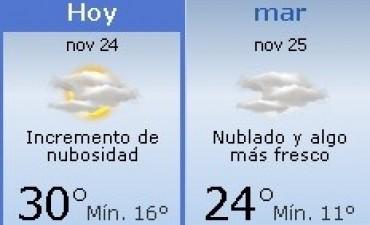 Hoy y mañana nubes
