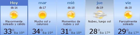 Semana calurosa